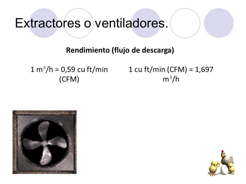 Extractores o ventiladores.