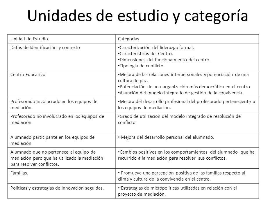 Unidades de estudio y categoría