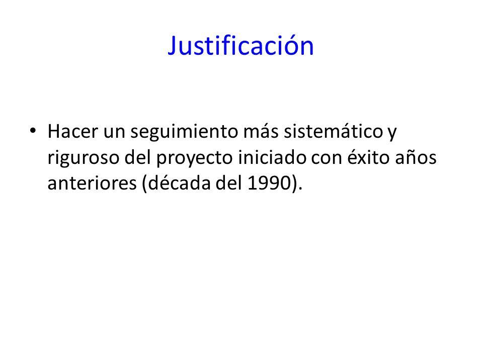 Justificación Hacer un seguimiento más sistemático y riguroso del proyecto iniciado con éxito años anteriores (década del 1990).