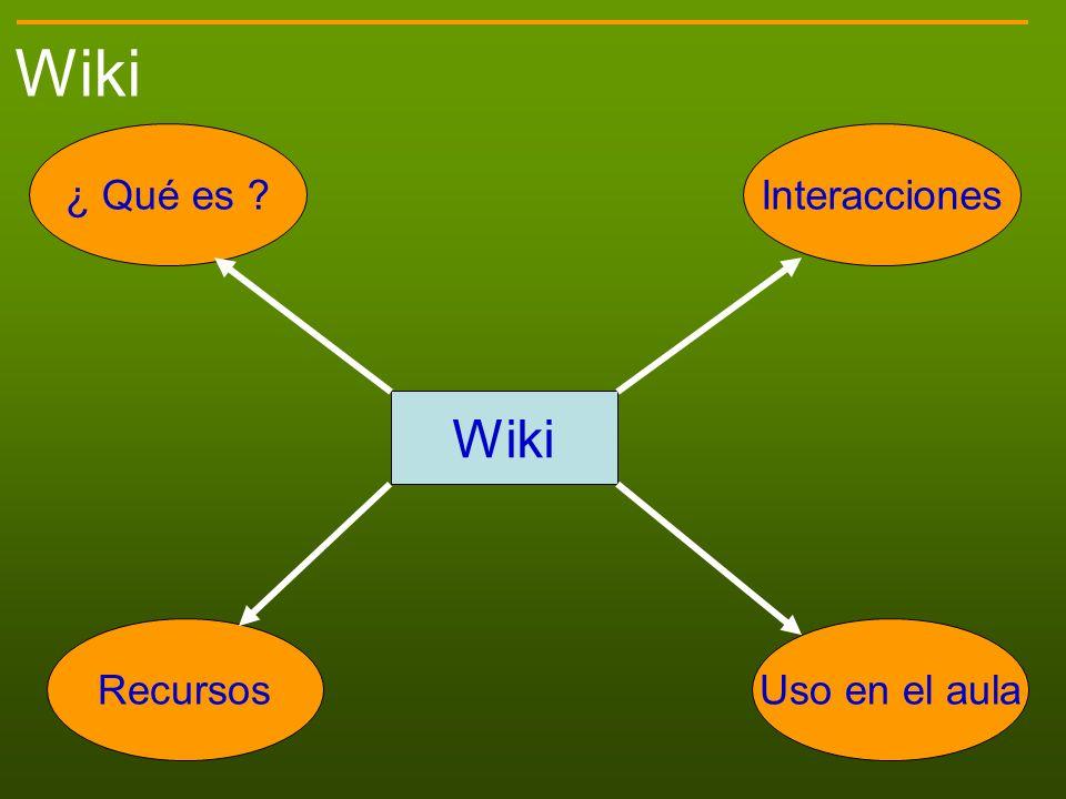 Wiki ¿ Qué es Interacciones Wiki Recursos Uso en el aula