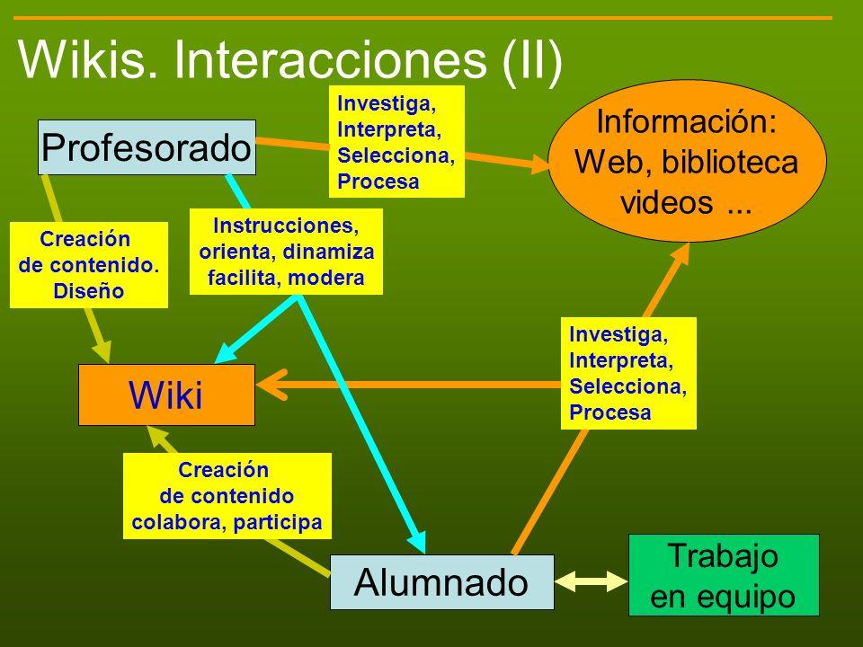 Wikis. Interacciones (II)