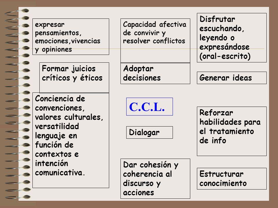 C.C.L. Disfrutar escuchando, leyendo o expresándose (oral-escrito)