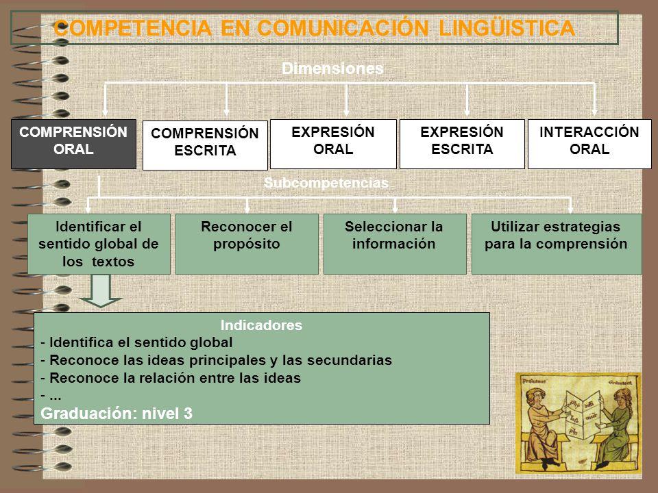 COMPETENCIA EN COMUNICACIÓN LINGÜISTICA