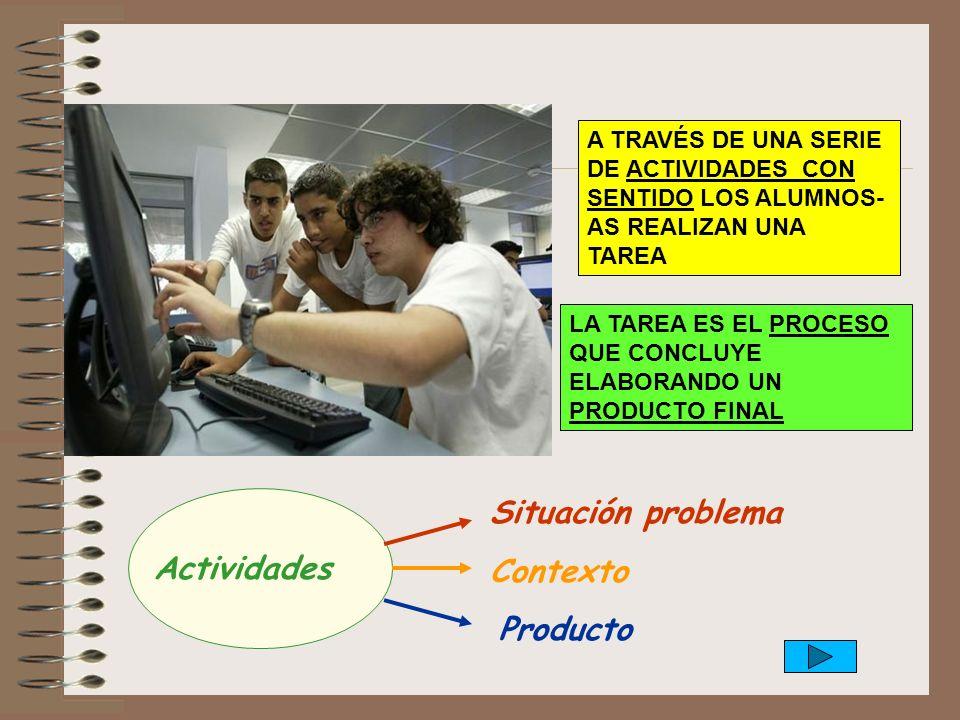 Situación problema Contexto Producto Actividades