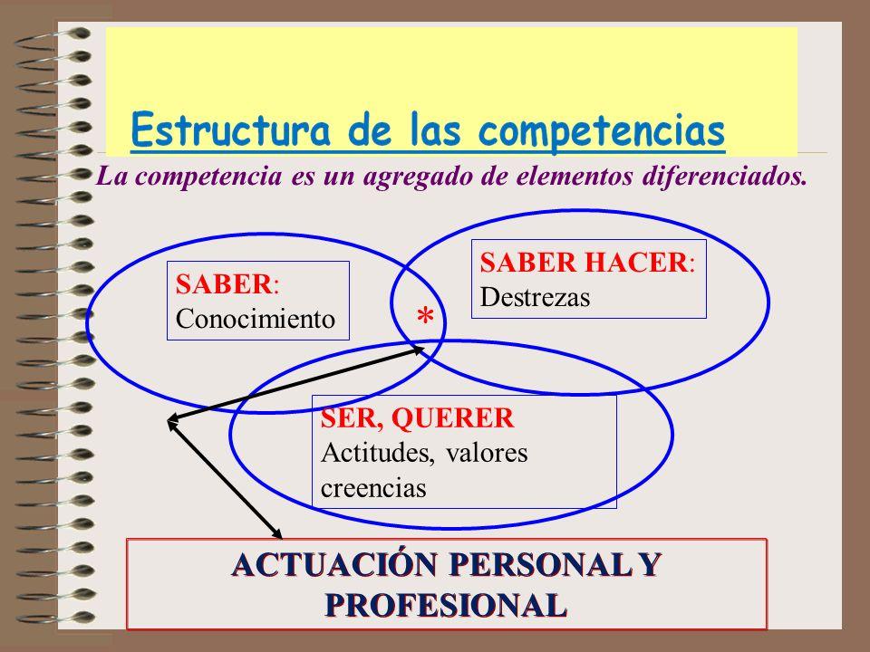 ACTUACIÓN PERSONAL Y PROFESIONAL