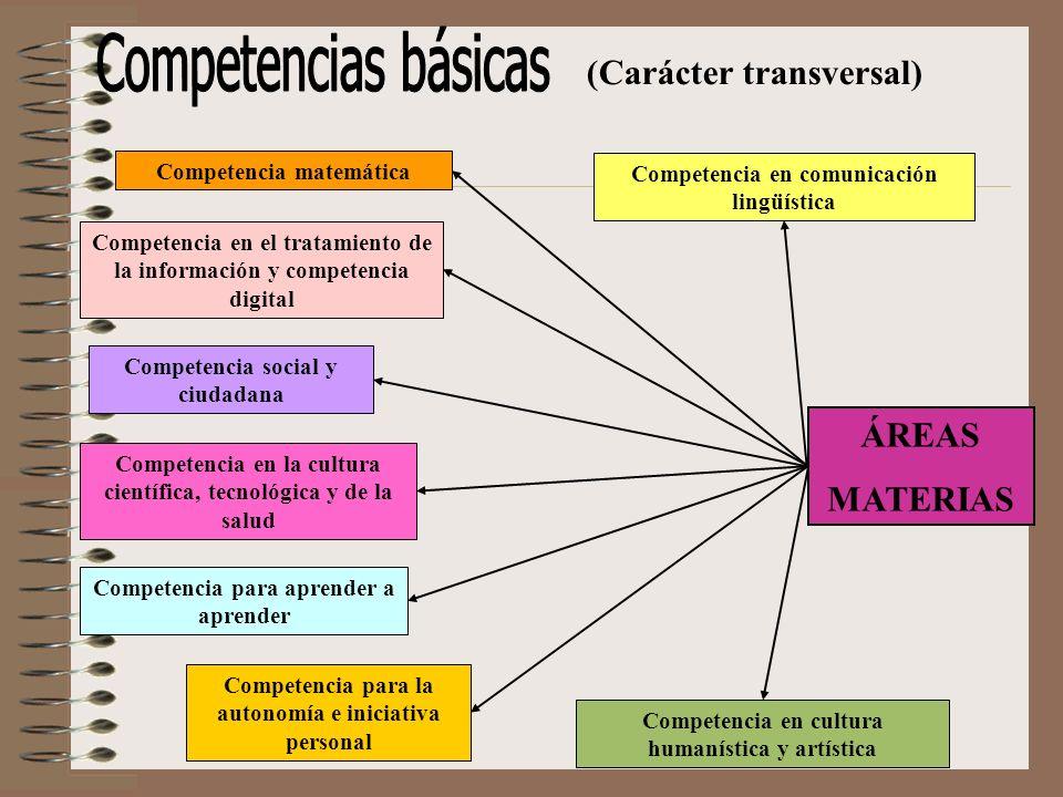 Competencias básicas (Carácter transversal) ÁREAS MATERIAS