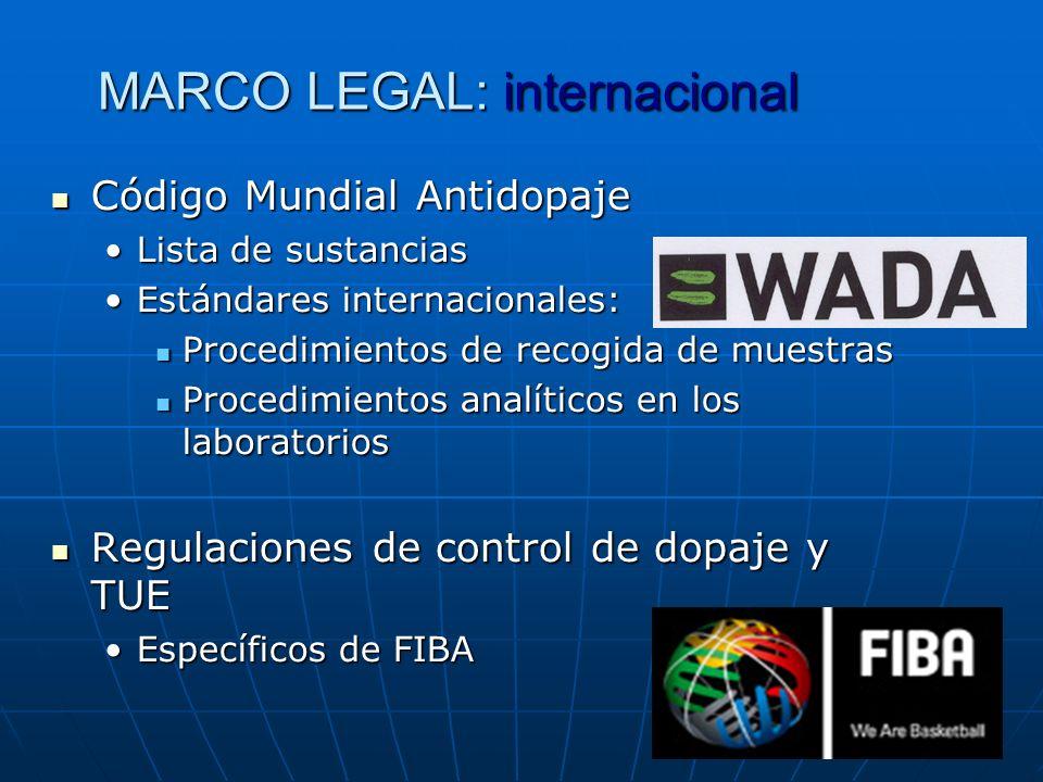 MARCO LEGAL: internacional