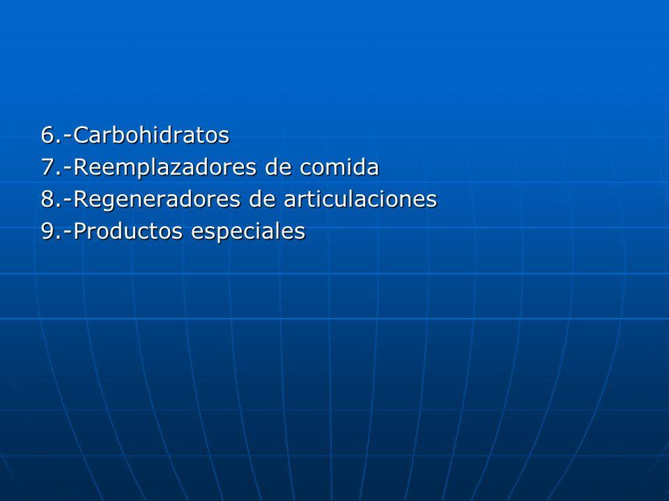 6.-Carbohidratos 7.-Reemplazadores de comida. 8.-Regeneradores de articulaciones.