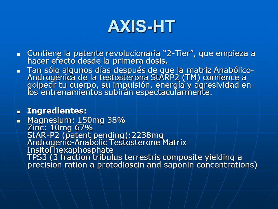AXIS-HT Contiene la patente revolucionaria 2-Tier , que empieza a hacer efecto desde la primera dosis.