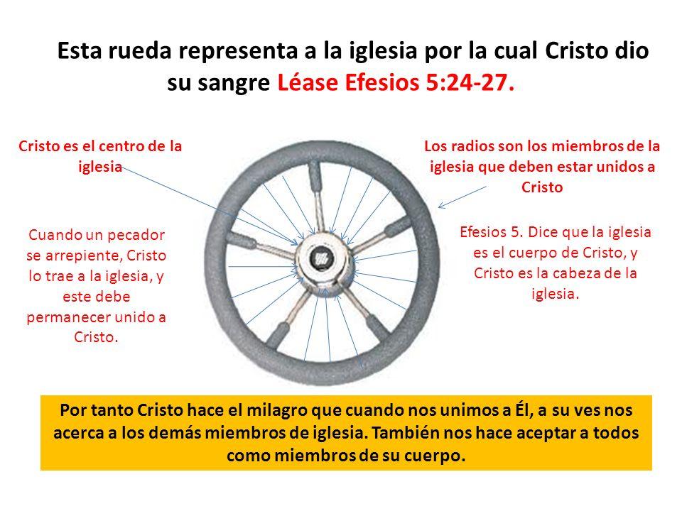 Cristo es el centro de la iglesia