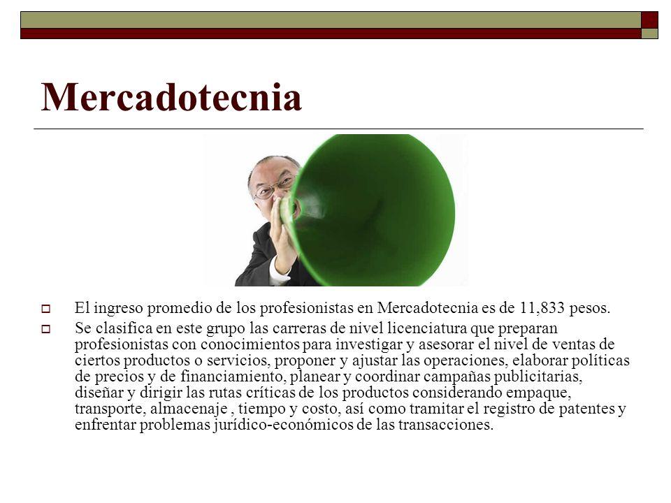 Mercadotecnia El ingreso promedio de los profesionistas en Mercadotecnia es de 11,833 pesos.