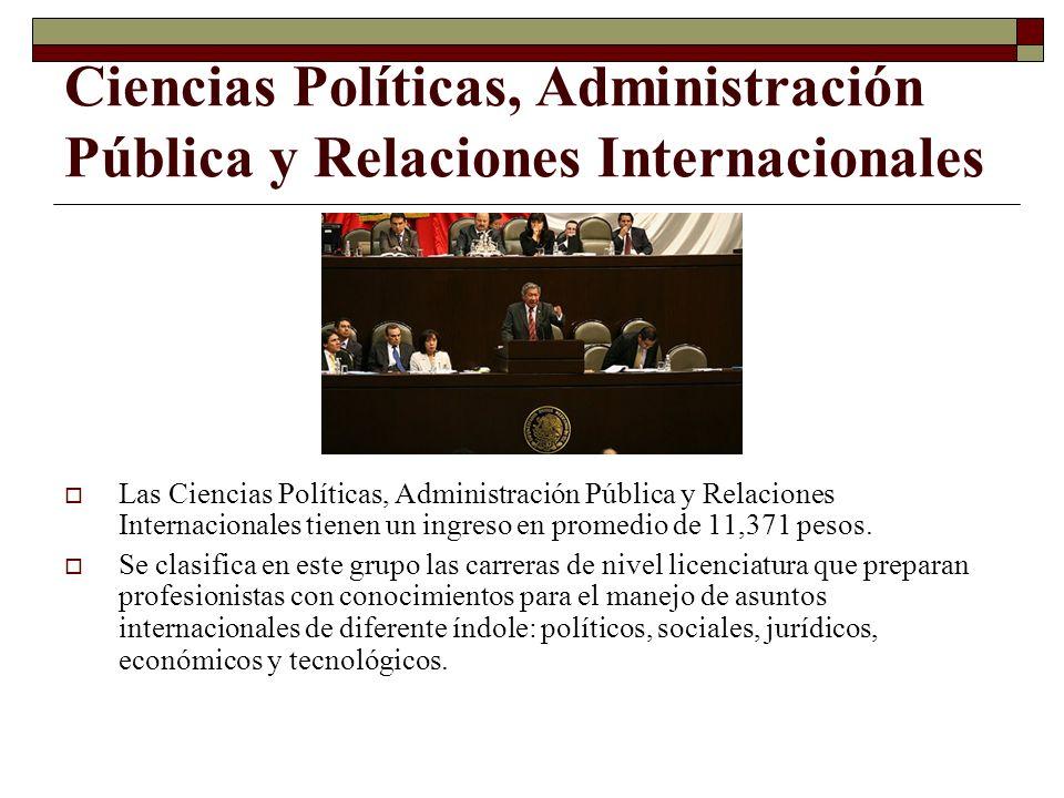 Ciencias Políticas, Administración Pública y Relaciones Internacionales