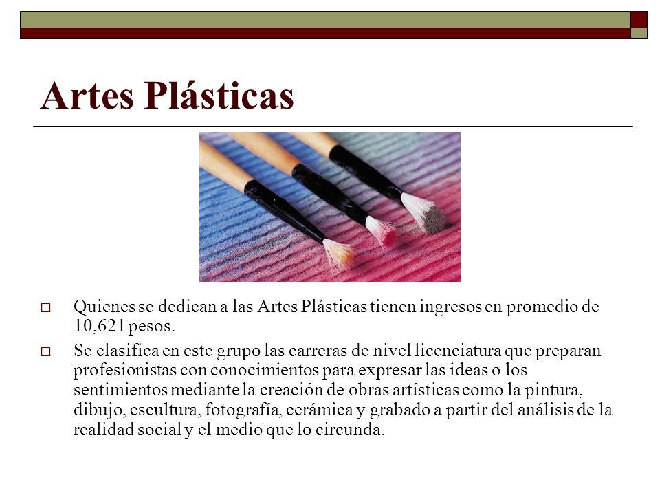 Artes Plásticas Quienes se dedican a las Artes Plásticas tienen ingresos en promedio de 10,621 pesos.