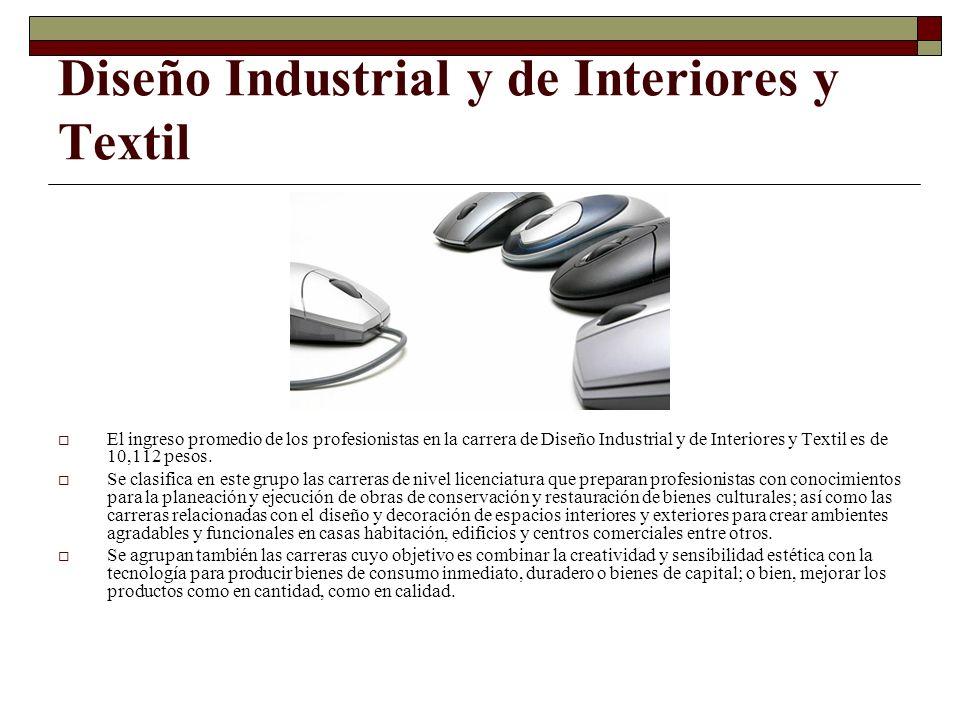 Diseño Industrial y de Interiores y Textil