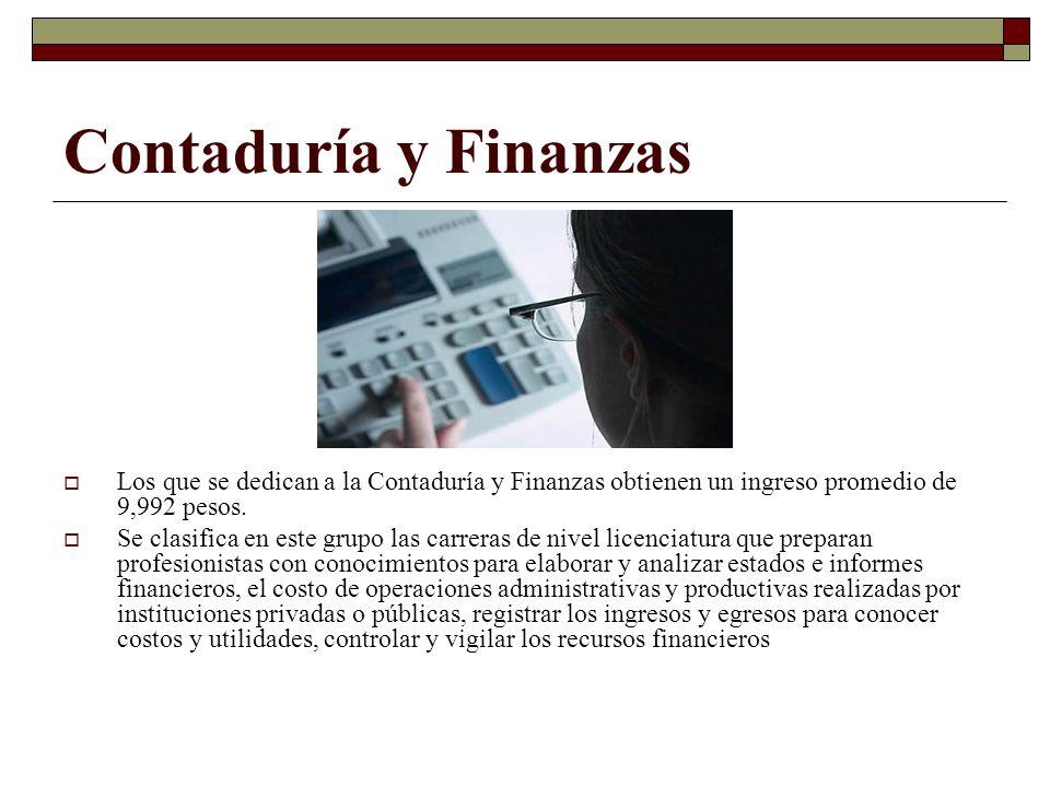 Contaduría y Finanzas Los que se dedican a la Contaduría y Finanzas obtienen un ingreso promedio de 9,992 pesos.