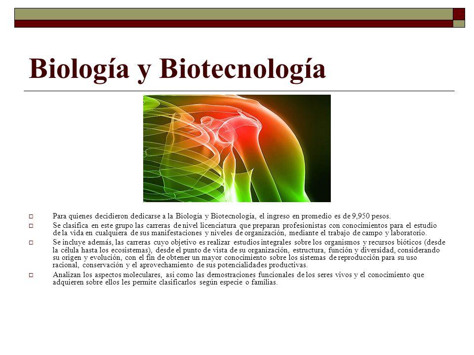 Biología y Biotecnología