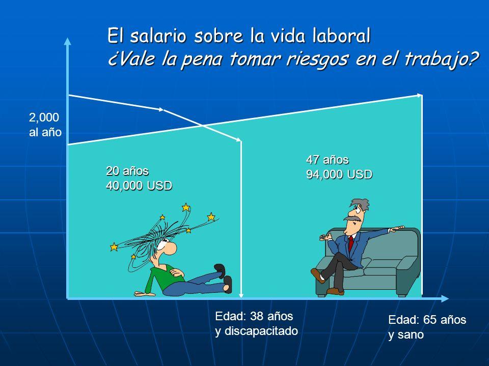 El salario sobre la vida laboral