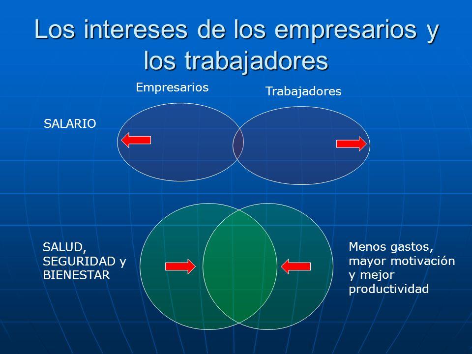 Los intereses de los empresarios y los trabajadores