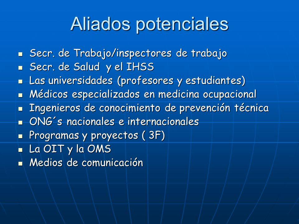 Aliados potenciales Secr. de Trabajo/inspectores de trabajo