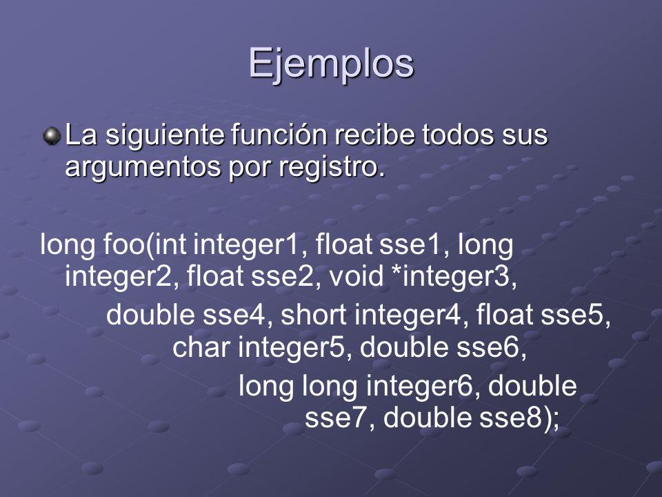 Ejemplos La siguiente función recibe todos sus argumentos por registro.