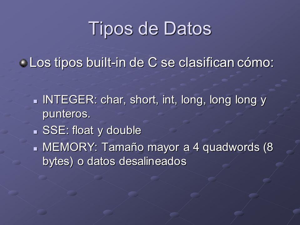 Tipos de Datos Los tipos built-in de C se clasifican cómo: