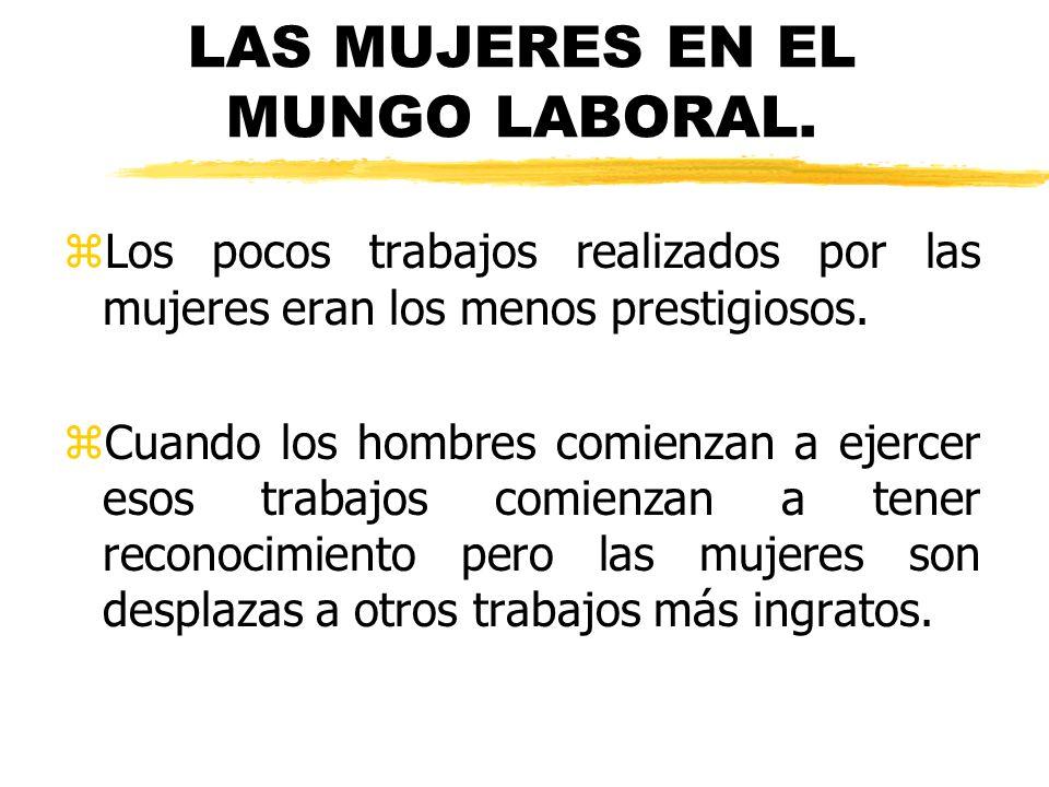 LAS MUJERES EN EL MUNGO LABORAL.