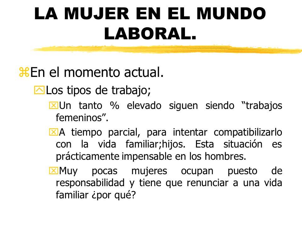 LA MUJER EN EL MUNDO LABORAL.