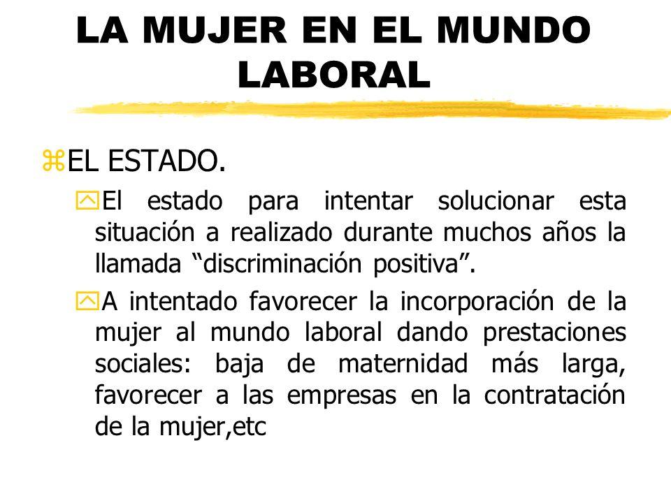 LA MUJER EN EL MUNDO LABORAL