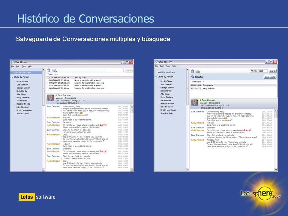 Histórico de Conversaciones