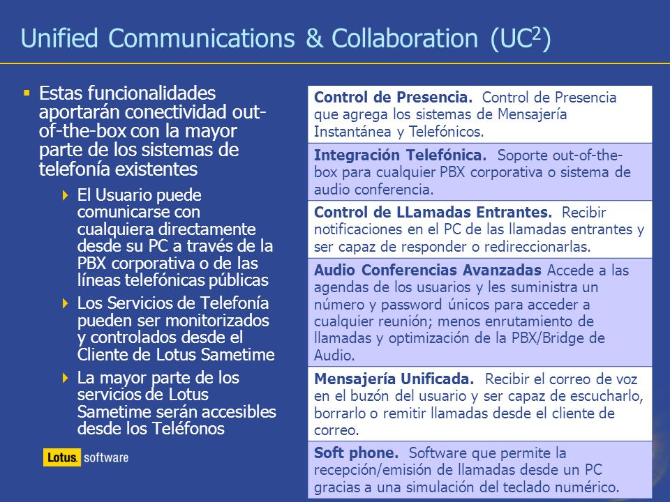 Unified Communications & Collaboration (UC2)