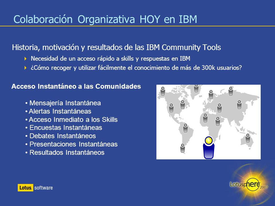Colaboración Organizativa HOY en IBM