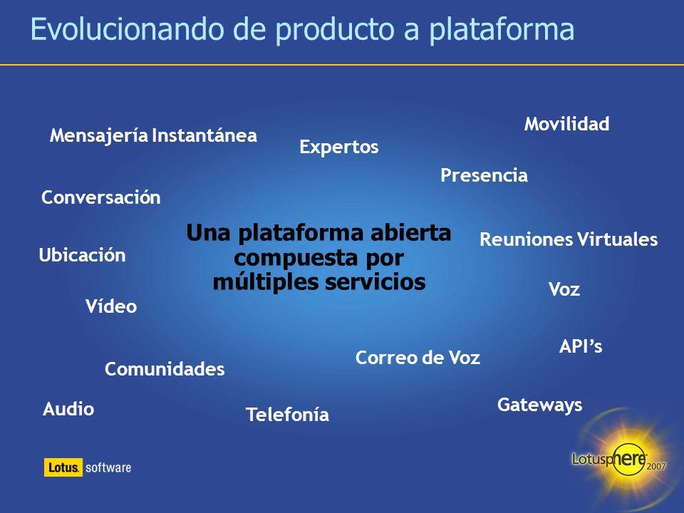 Evolucionando de producto a plataforma