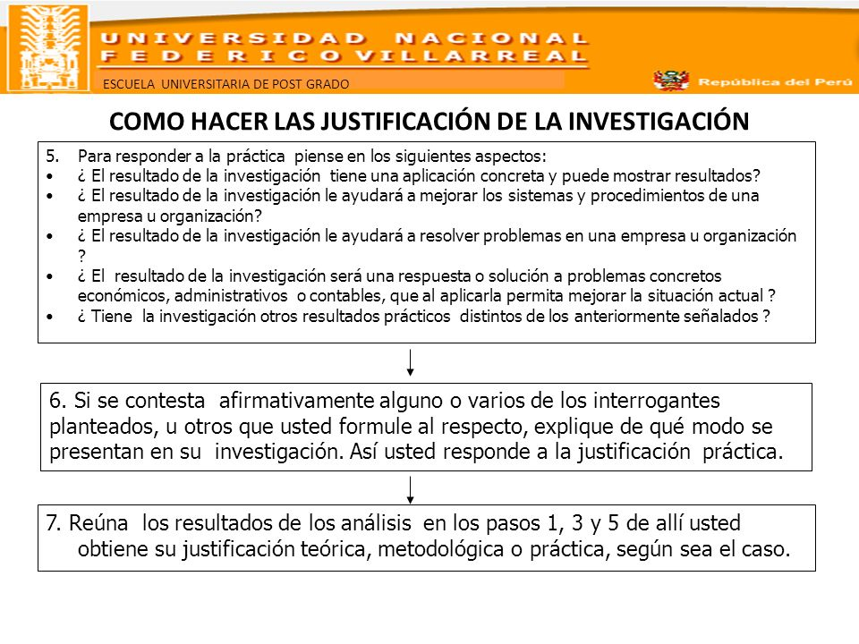 COMO HACER LAS JUSTIFICACIÓN DE LA INVESTIGACIÓN