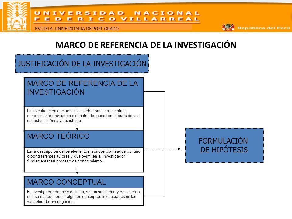 MARCO DE REFERENCIA DE LA INVESTIGACIÓN