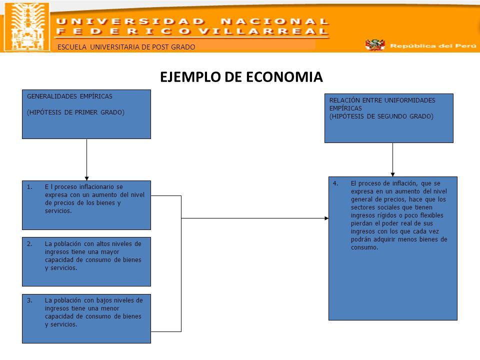 EJEMPLO DE ECONOMIA GENERALIDADES EMPÍRICAS