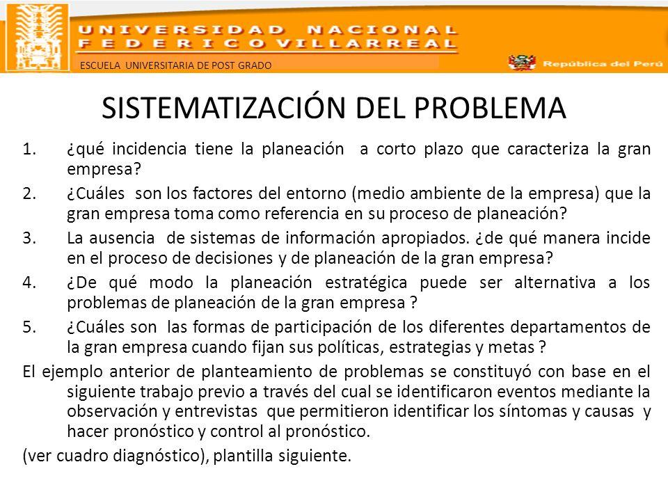 SISTEMATIZACIÓN DEL PROBLEMA