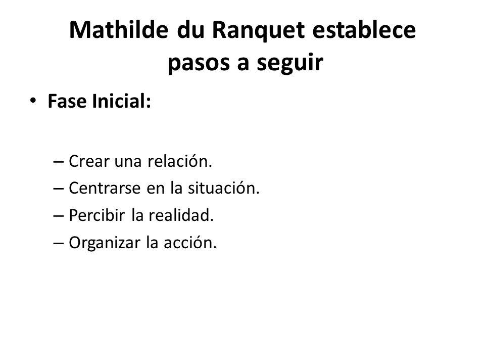 Mathilde du Ranquet establece pasos a seguir