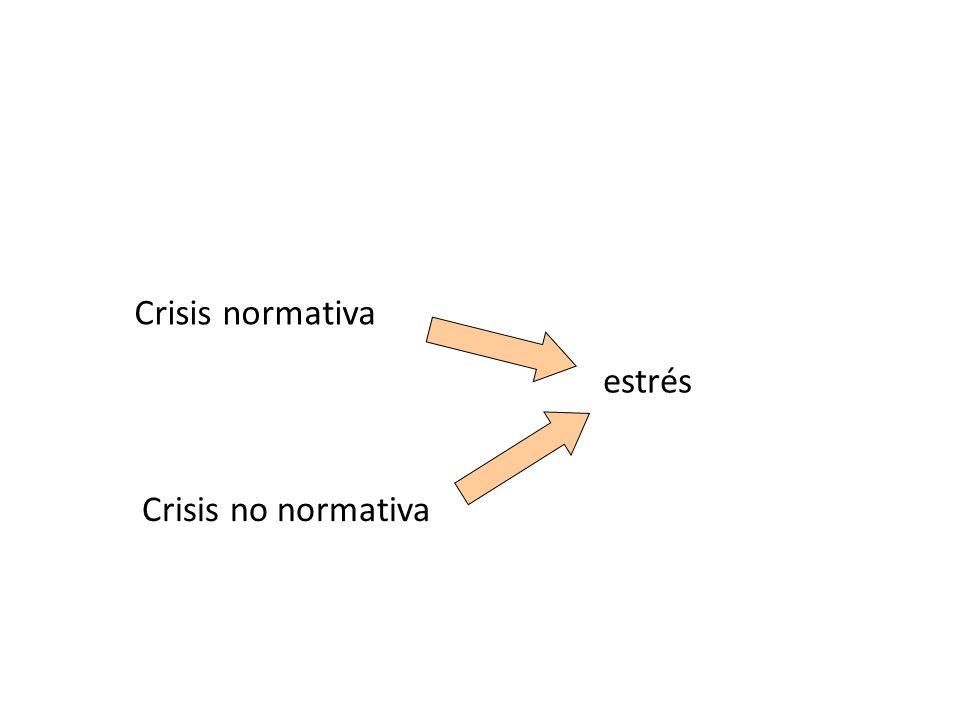 Crisis normativa estrés Crisis no normativa