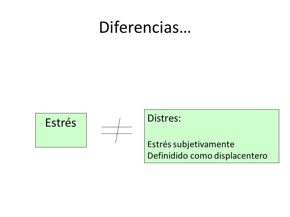 Diferencias… Estrés Distres: Estrés subjetivamente