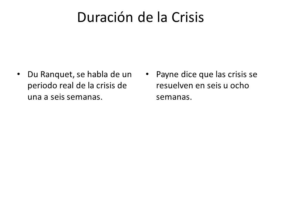 Duración de la CrisisDu Ranquet, se habla de un periodo real de la crisis de una a seis semanas.