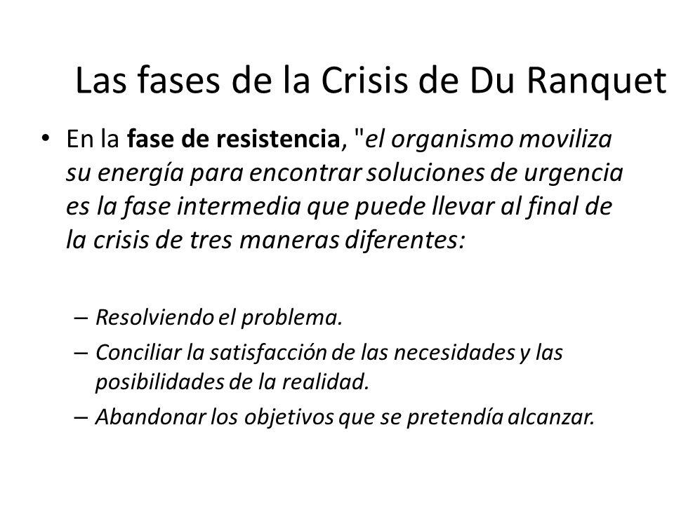 Las fases de la Crisis de Du Ranquet