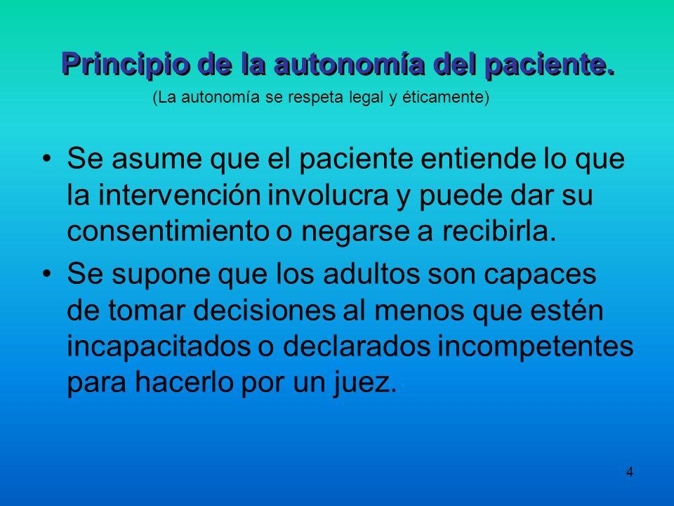 Principio de la autonomía del paciente.