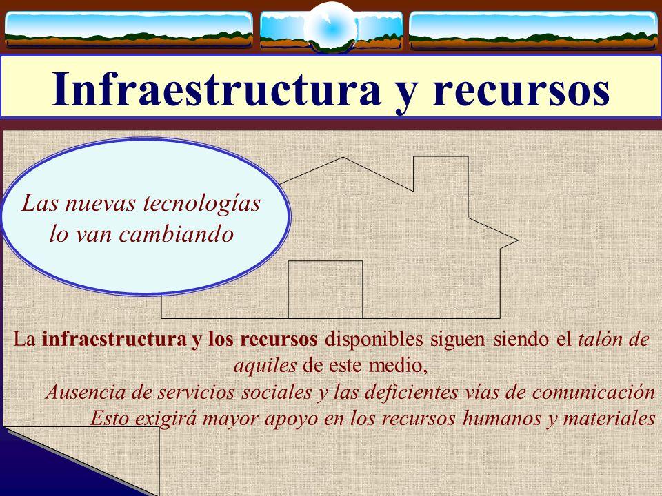 Infraestructura y recursos