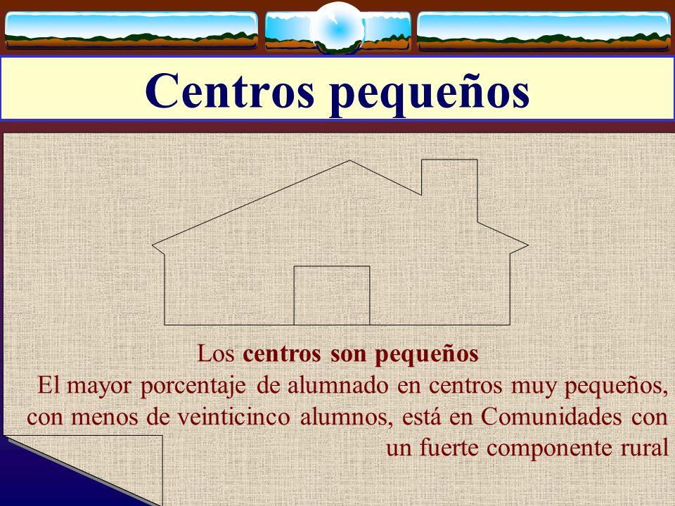 Centros pequeños Los centros son pequeños