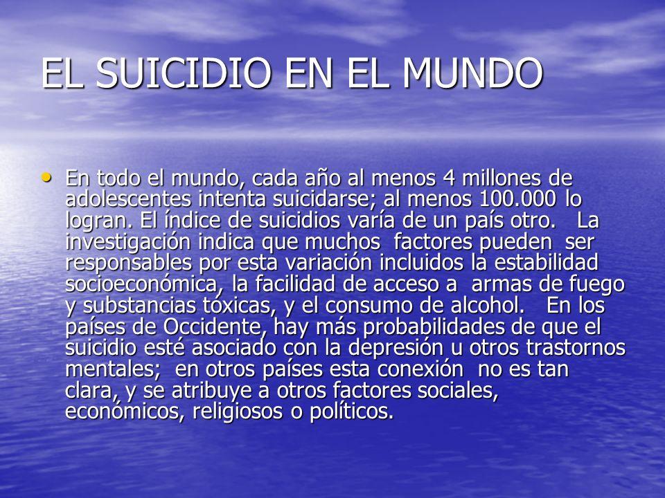 EL SUICIDIO EN EL MUNDO