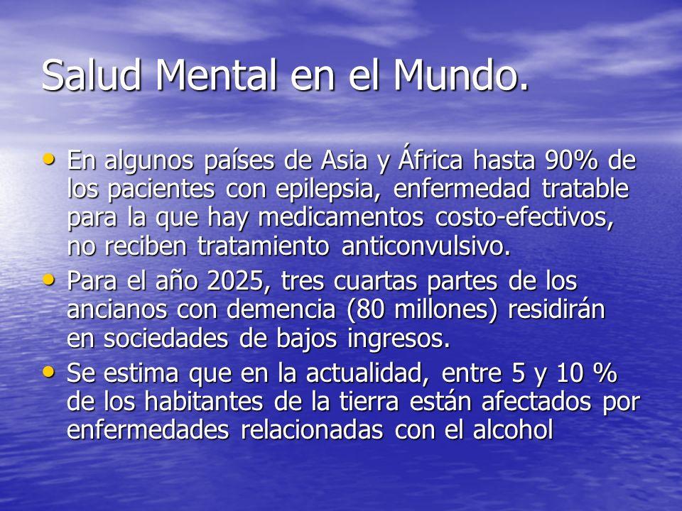 Salud Mental en el Mundo.