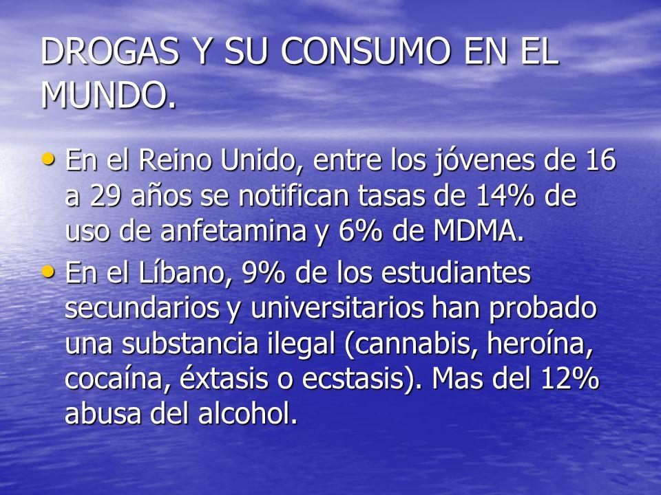 DROGAS Y SU CONSUMO EN EL MUNDO.