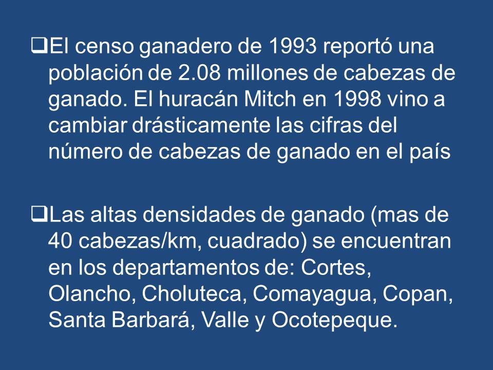 El censo ganadero de 1993 reportó una población de 2