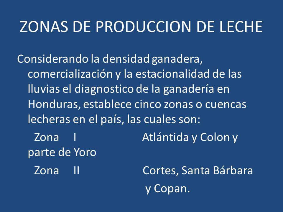 ZONAS DE PRODUCCION DE LECHE