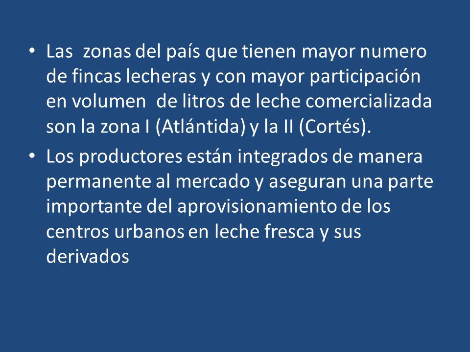 Las zonas del país que tienen mayor numero de fincas lecheras y con mayor participación en volumen de litros de leche comercializada son la zona I (Atlántida) y la II (Cortés).